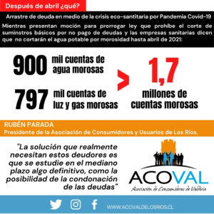 Gráfica ACOVAL Condonar Deudas Servicios Básicos Luz Agua Potable